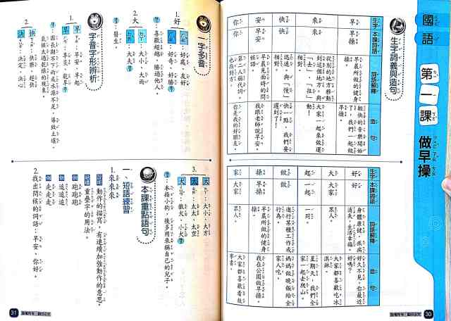 chinese textbook review_5