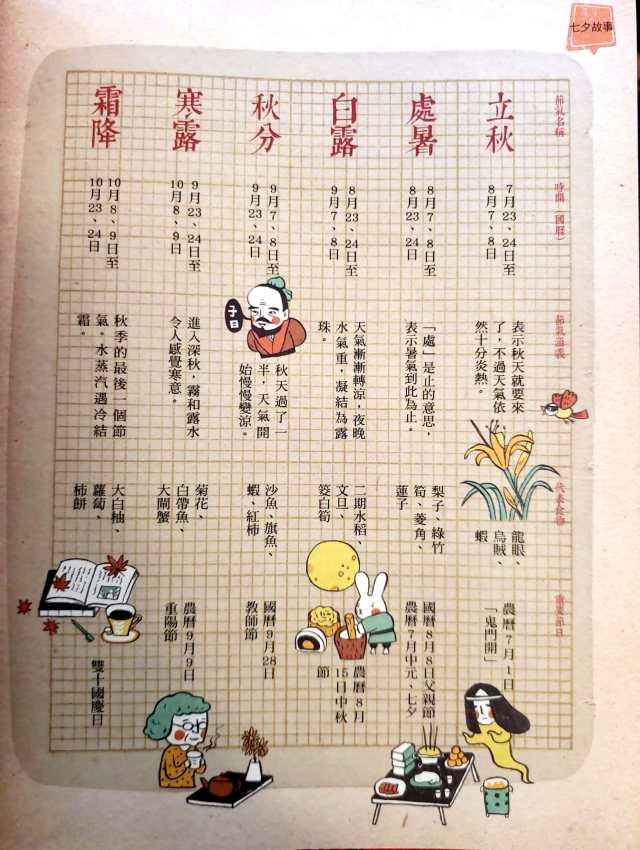 國語日報 節日_24